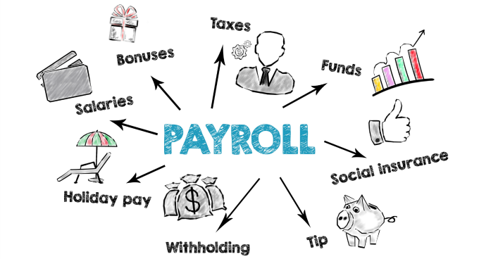 COVID-19 Payroll Tax Relief - Credits and Deferral